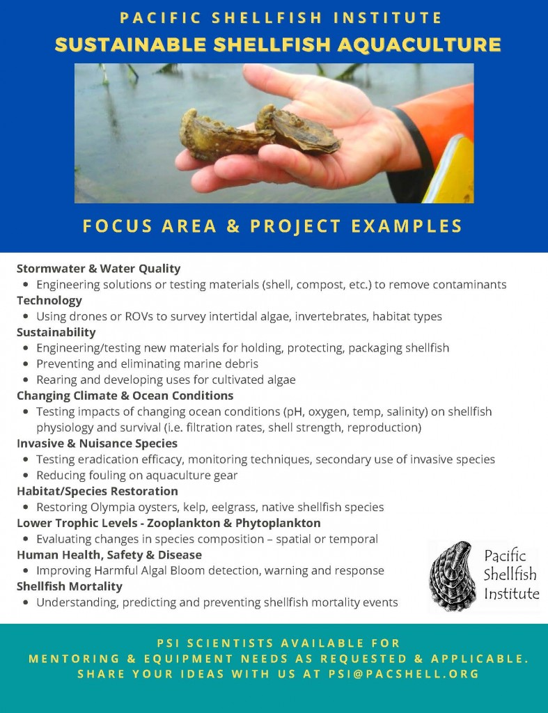 Pacific Shellfish Institute Project Funding 2020 combo_Page_2